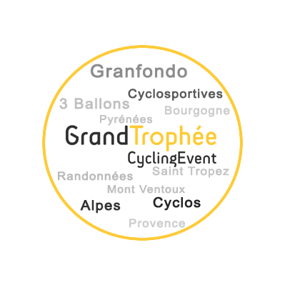 GRAND TROPHEE CYCLING EVENT